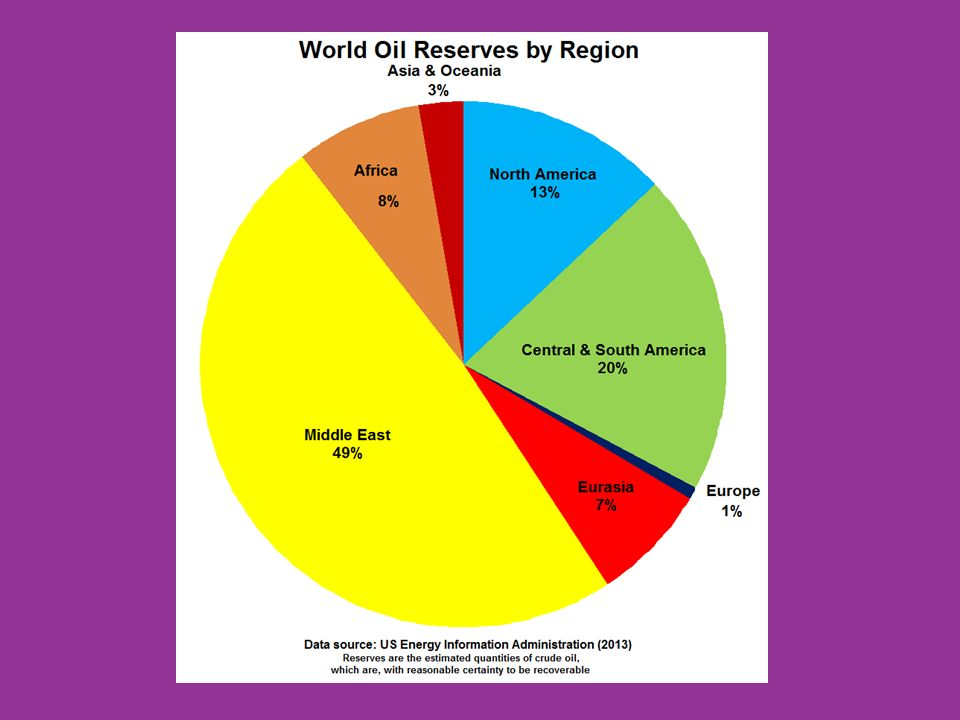 Economic political characteristics of north africa the middle 4 the region is a major producer of the worlds oil positive effects brings income to the region negative effects great conflict over resources ex sciox Image collections