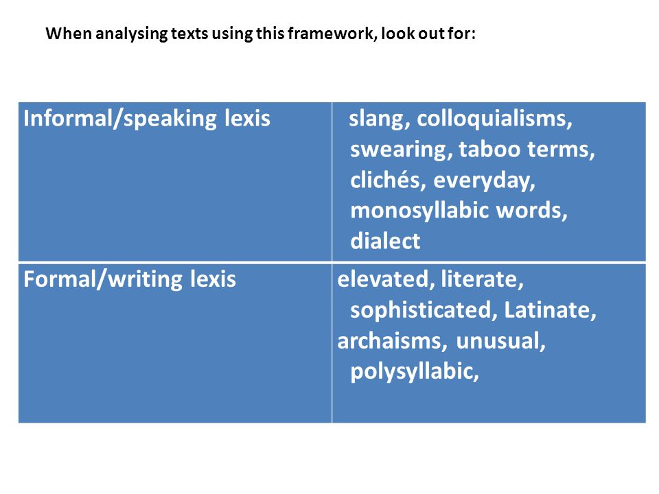 spoken text analysis Discourse analysis deals language in use: written text of all kinds and spoken data it received attention in different disciplines in the 1960s and early 1970s.
