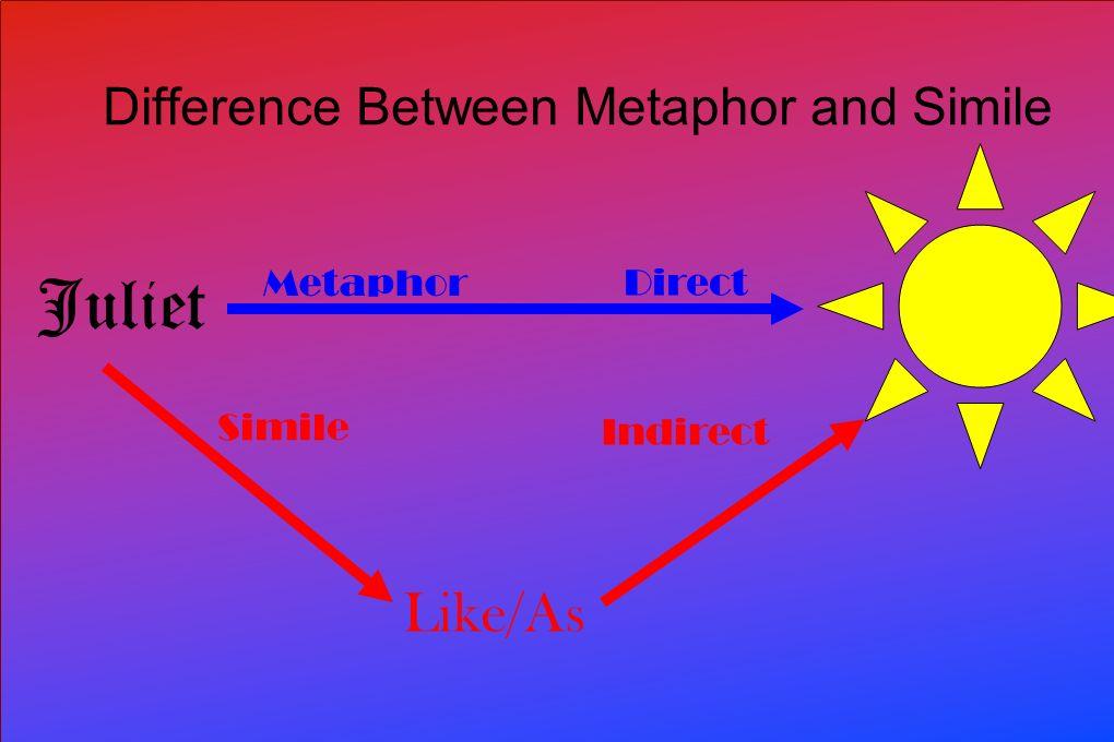 direct metaphor definition