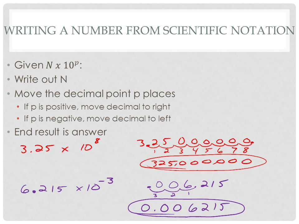 WRITING A NUMBER FROM SCIENTIFIC NOTATION