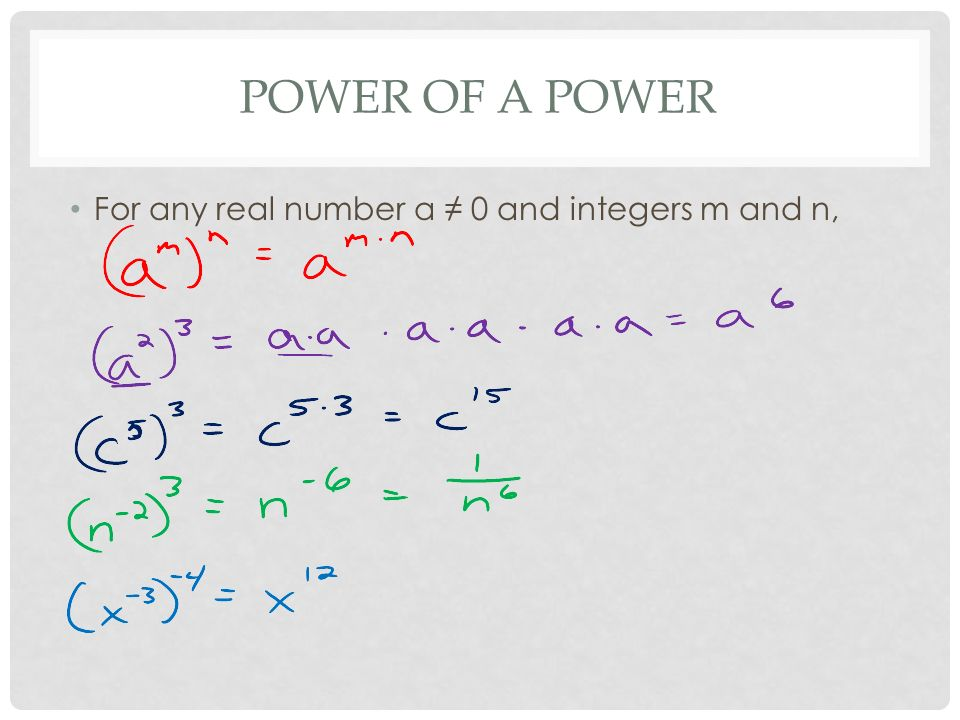 POWER OF A POWER For any real number a ≠ 0 and integers m and n,