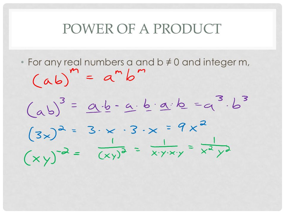 POWER OF A PRODUCT For any real numbers a and b ≠ 0 and integer m,