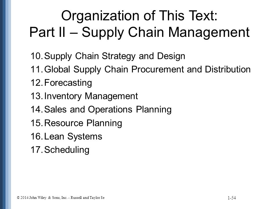 Organization of This Text: Part II – Supply Chain Management 10.Supply Chain Strategy and Design 11.Global Supply Chain Procurement and Distribution 12.Forecasting 13.Inventory Management 14.Sales and Operations Planning 15.Resource Planning 16.Lean Systems 17.Scheduling 1-54 © 2014 John Wiley & Sons, Inc.