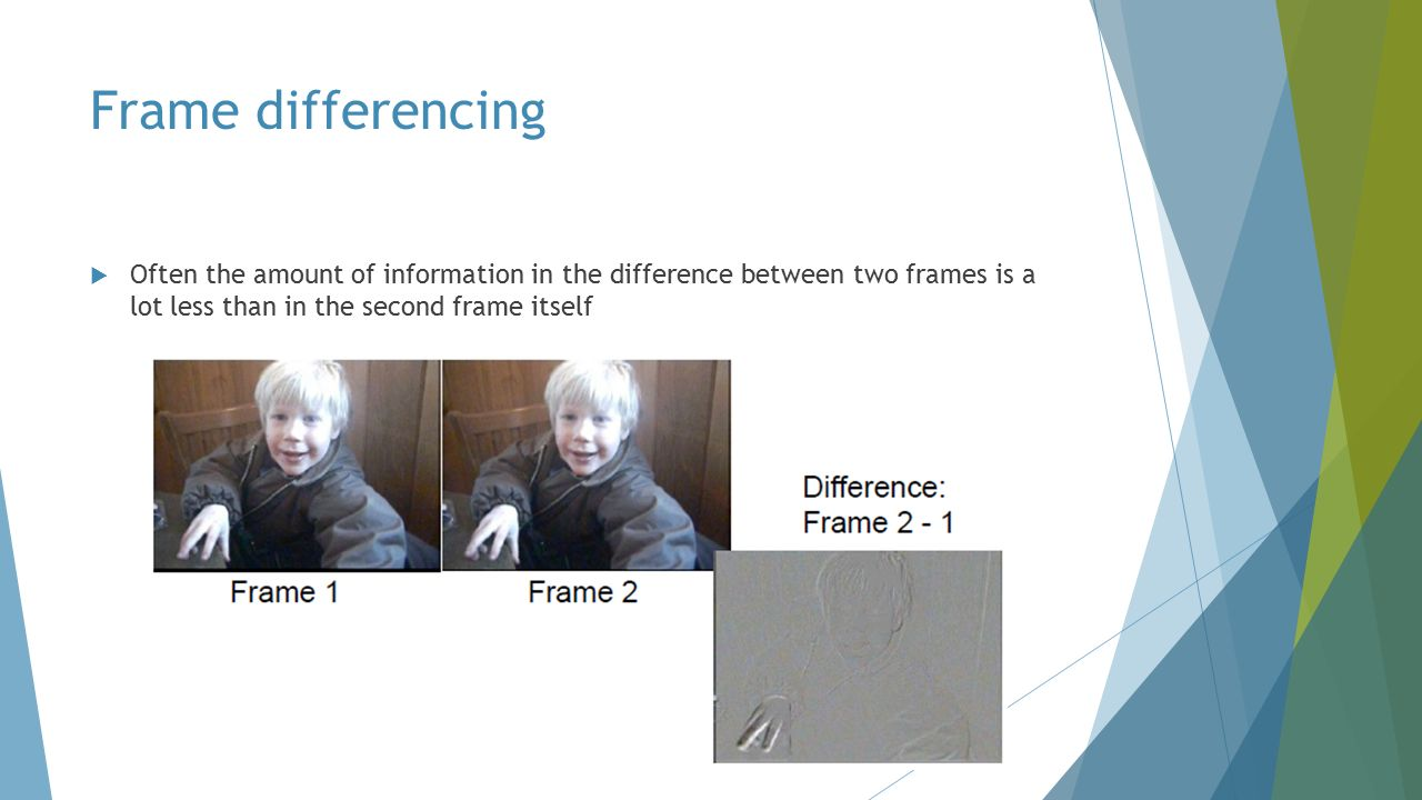 Frame differencing  Often the amount of information in the difference between two frames is a lot less than in the second frame itself