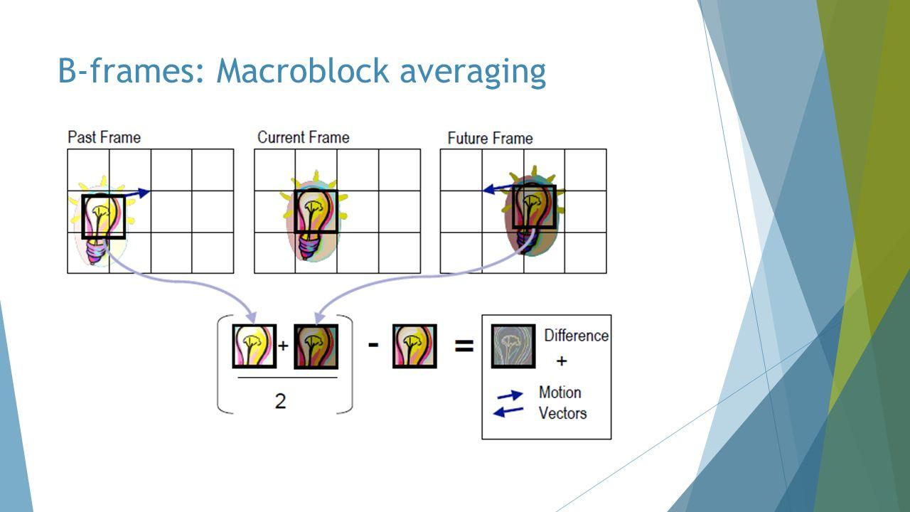 B-frames: Macroblock averaging