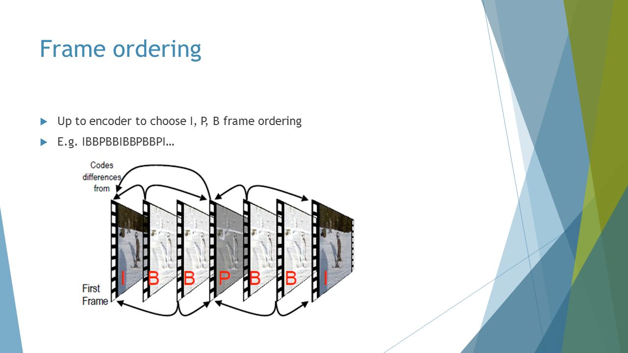 Frame ordering  Up to encoder to choose I, P, B frame ordering  E.g. IBBPBBIBBPBBPI…