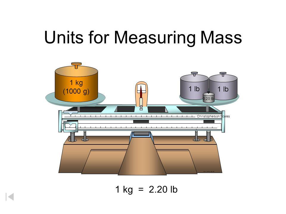 SI-US Conversion Factors RelationshipConversion Factors Length Volume Mass 2.54 cm = 1 in.