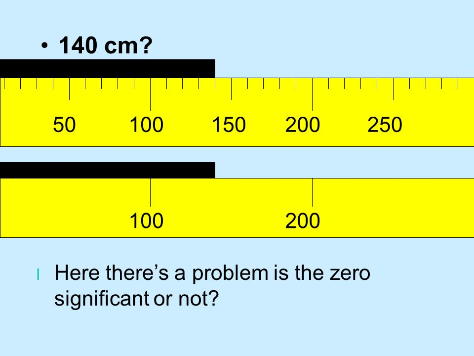 Significant figures (sig figs) What is the smallest mark on the ruler that measures 142 cm.