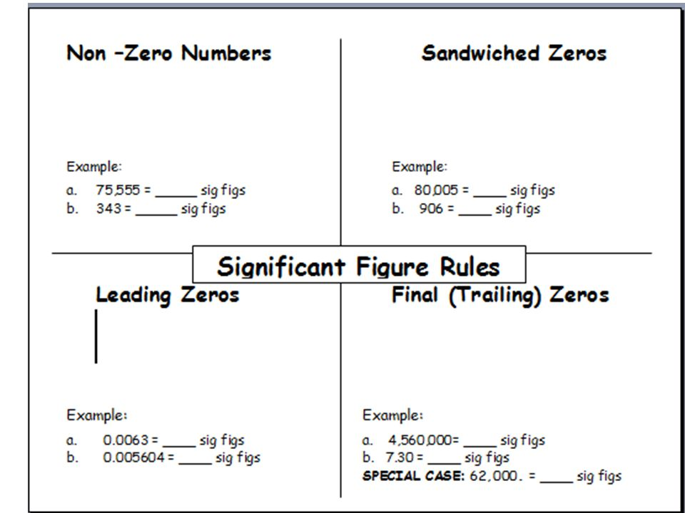 Trailing Zeros RULE 4. Trailing zeros in numbers without decimals are NOT significant.