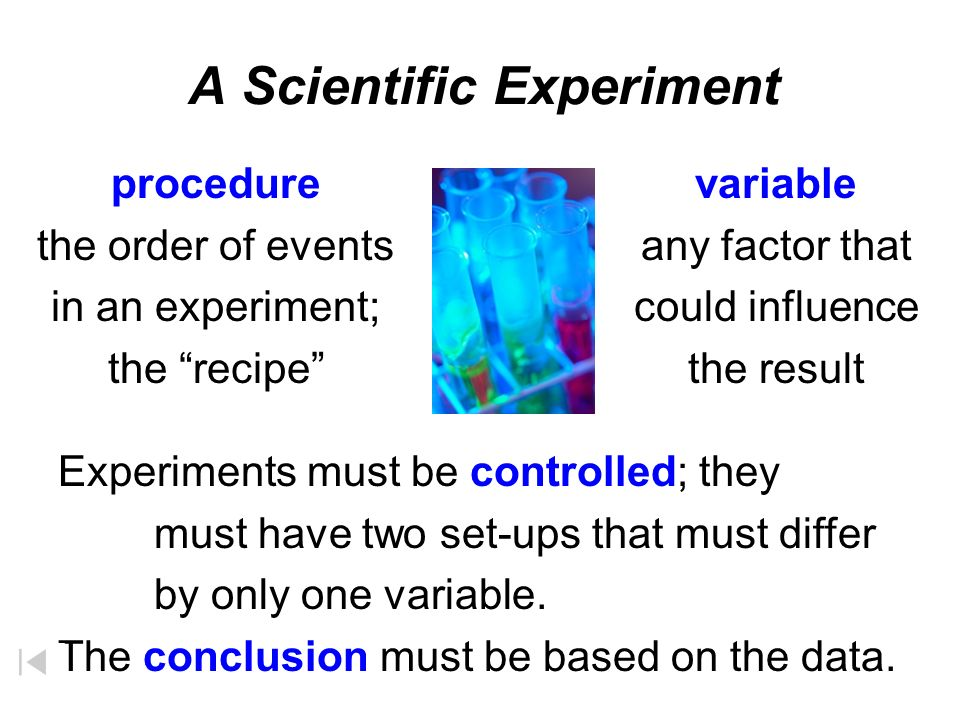 Parts of the Scientific Method Identify an unknown.