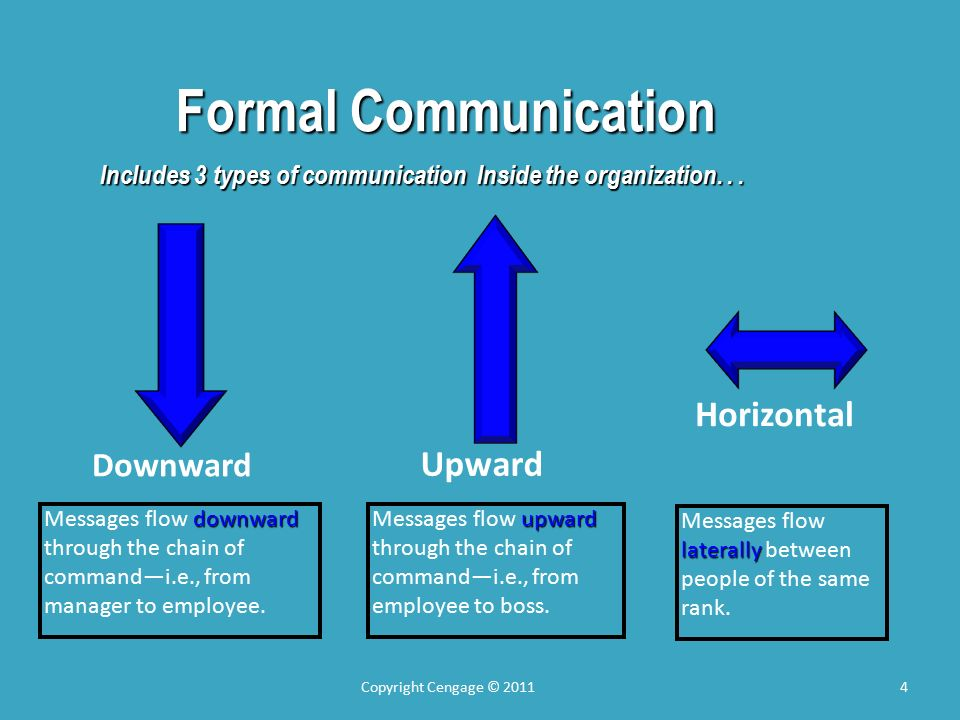 horizontal communication examples What is the definition of diagonal communication what are the examples of diagonal communication regarding prcc share to: answered in definitions.