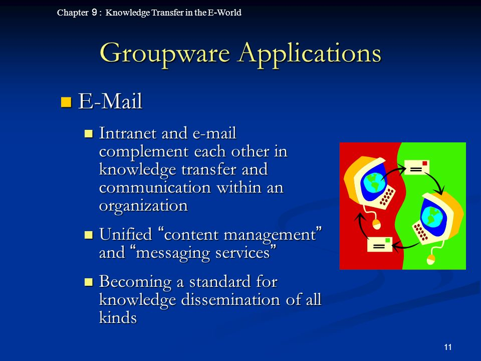 Chapter 9 : Knowledge Transfer in the E-World 11 Groupware Applications E-Mail E-Mail Intranet and e-mail complement each other in knowledge transfer and communication within an organization Intranet and e-mail complement each other in knowledge transfer and communication within an organization Unified content management and messaging services Unified content management and messaging services Becoming a standard for knowledge dissemination of all kinds Becoming a standard for knowledge dissemination of all kinds