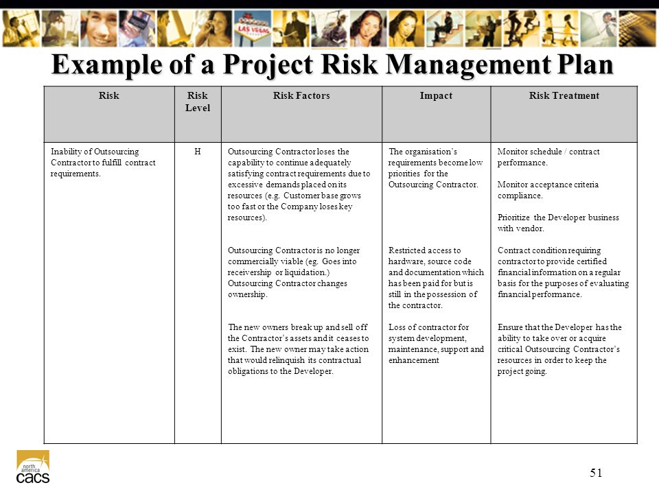417 IT Project Risk Management Ken Doughty CISA CBCP ODAS - ppt download