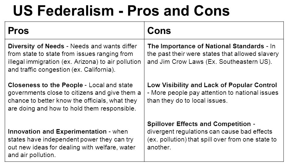 pros and cons articles of confederation