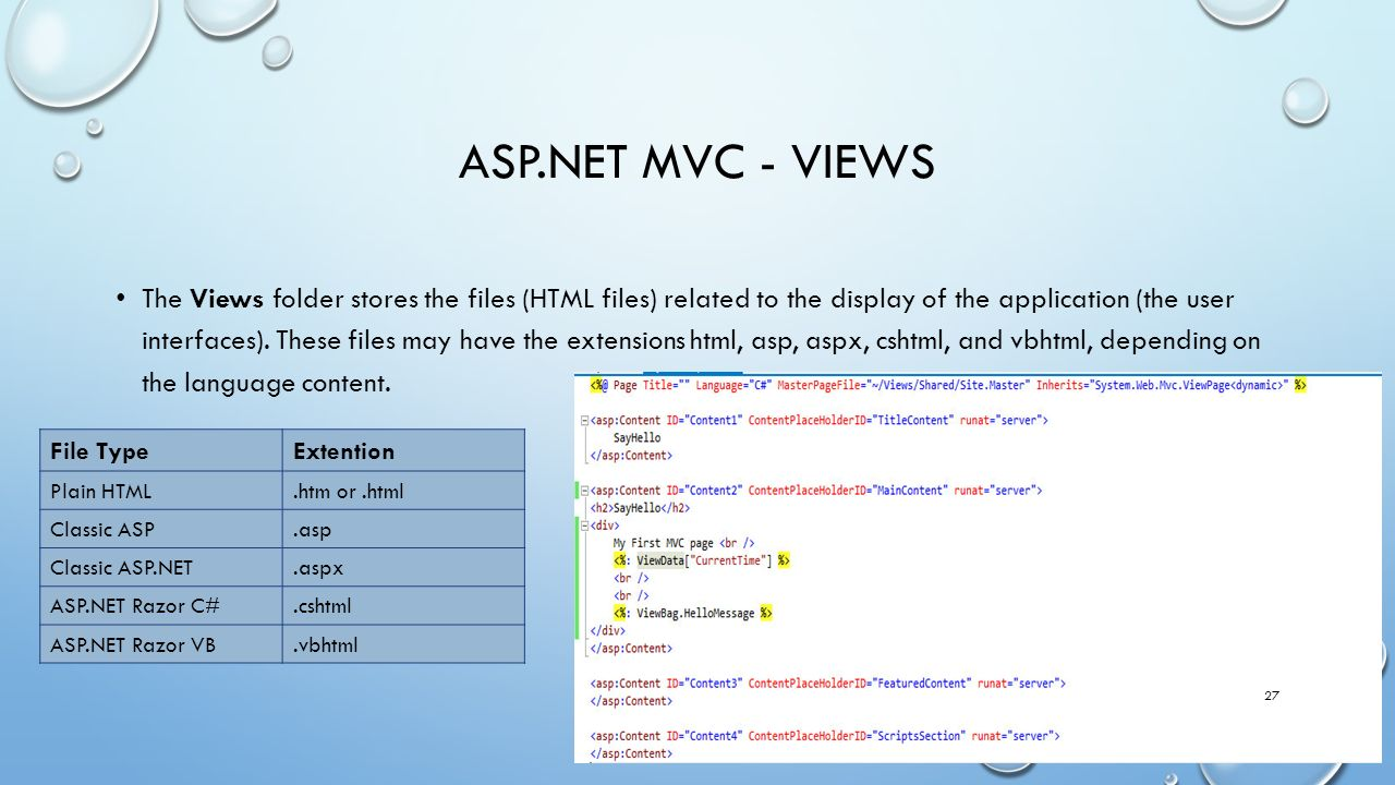 Introduction to mvc by suha mneimneh whats the agenda what is 27 asp baditri Choice Image