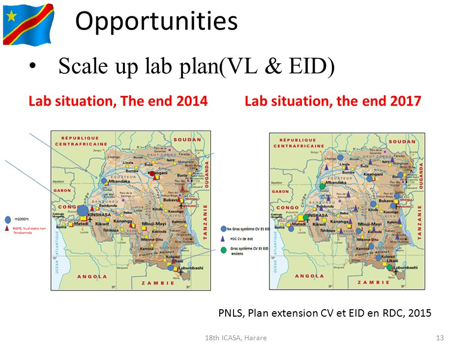 Scale up lab plan(VL & EID) Lab situation, The end 2014Lab situation, the end PNLS, Plan extension CV et EID en RDC, th ICASA, Harare