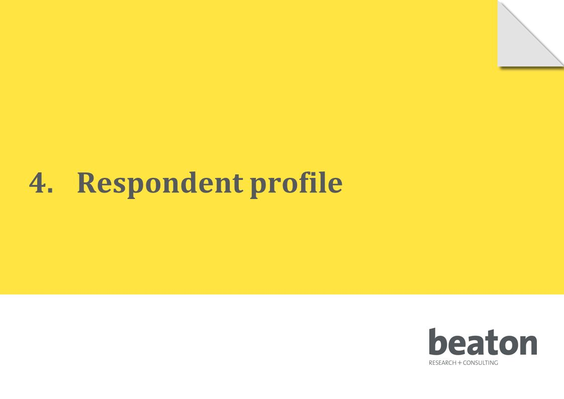 4.Respondent profile © 2010 Beaton Research and Consulting Pty Ltd 14