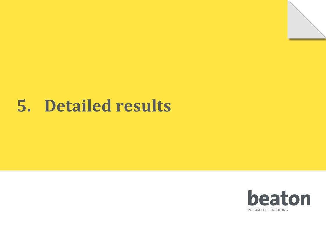 5.Detailed results © 2010 Beaton Research and Consulting Pty Ltd 26