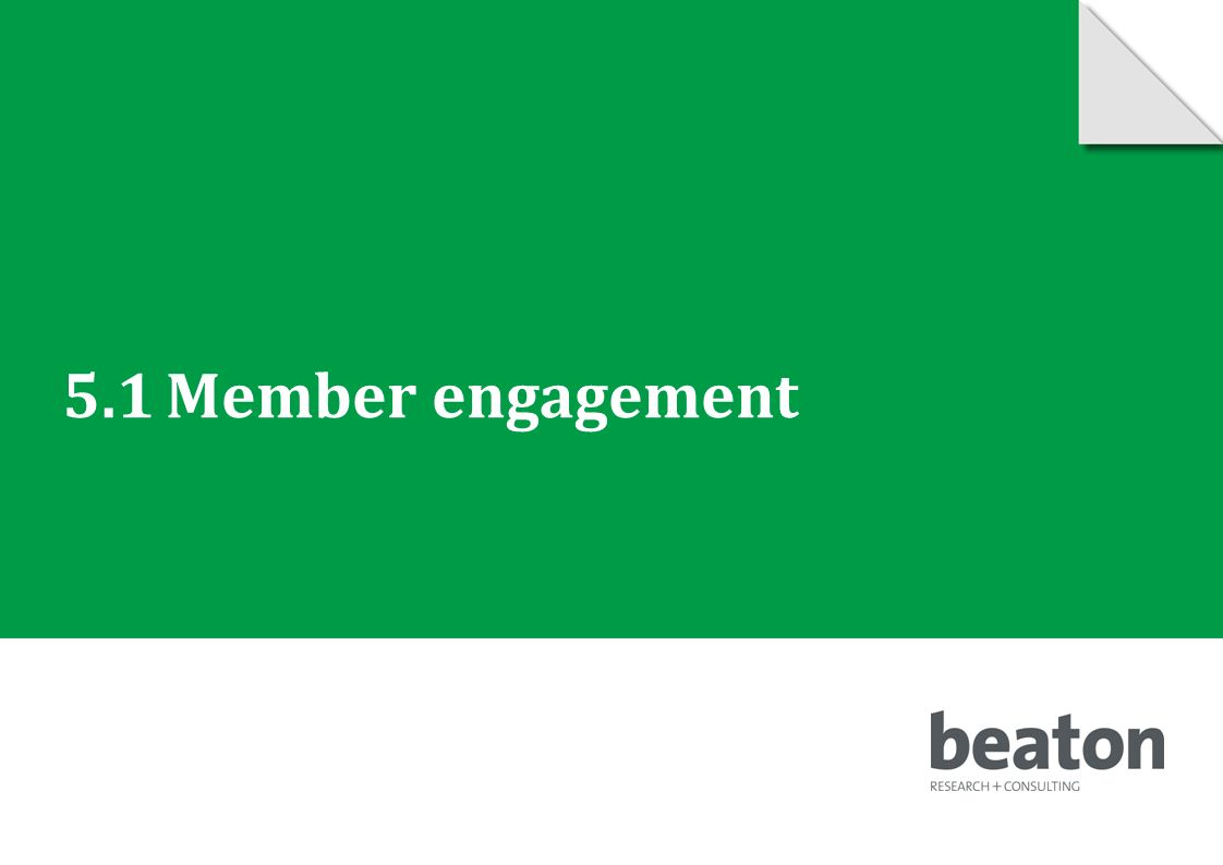 5.1Member engagement © 2010 Beaton Research and Consulting Pty Ltd 27