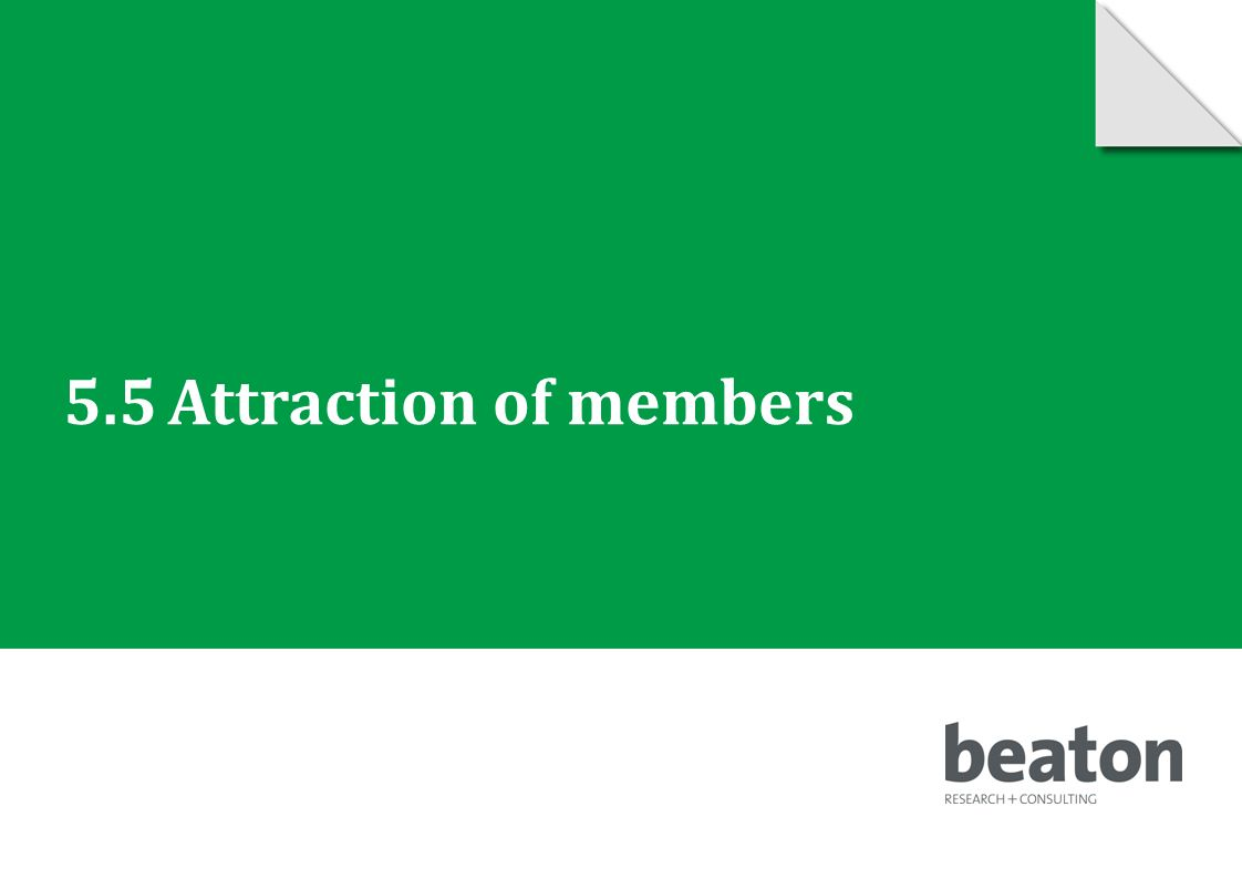 5.5Attraction of members © 2010 Beaton Research and Consulting Pty Ltd 75
