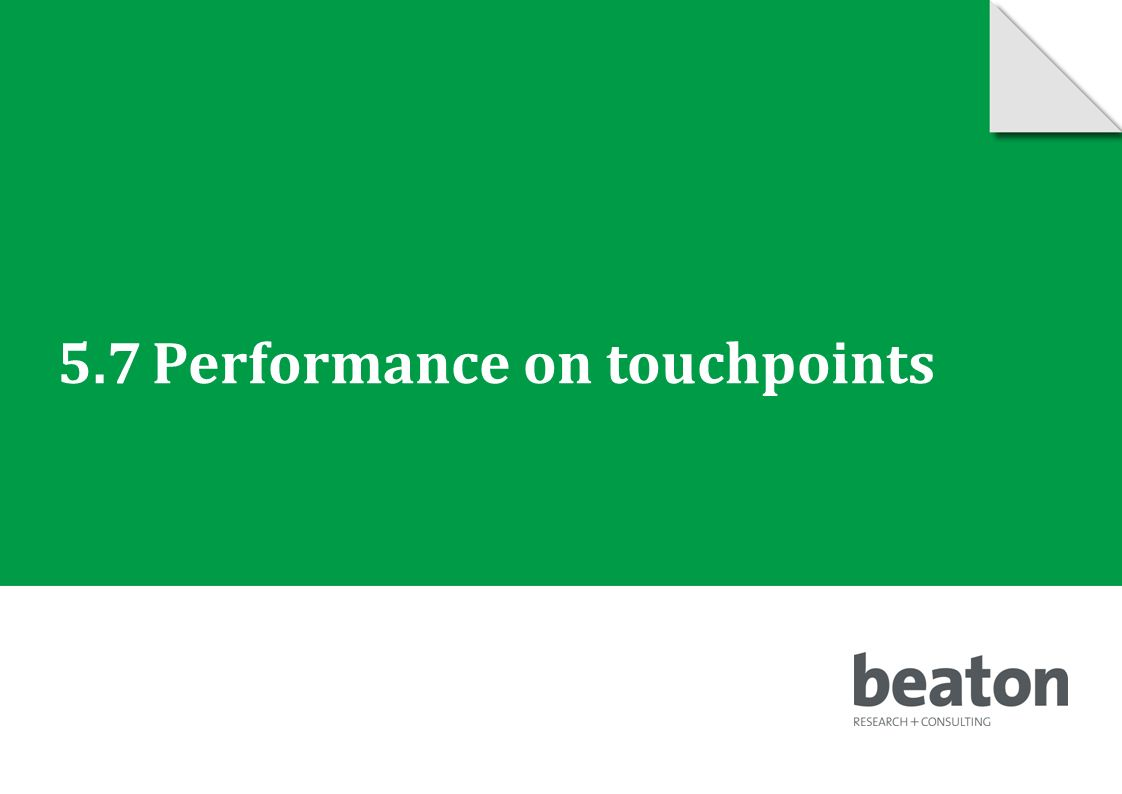 5.7Performance on touchpoints © 2010 Beaton Research and Consulting Pty Ltd 89