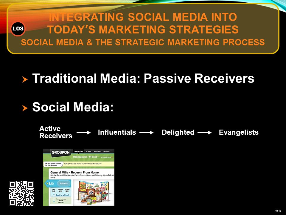19-18 INTEGRATING SOCIAL MEDIA INTO TODAY'S MARKETING STRATEGIES SOCIAL MEDIA & THE STRATEGIC MARKETING PROCESS LO3  Traditional Media: Passive Receivers  Social Media: Active Receivers InfluentialsDelightedEvangelists