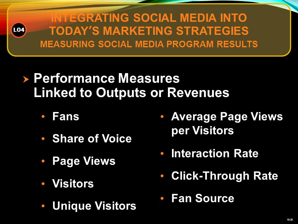 19-25 INTEGRATING SOCIAL MEDIA INTO TODAY'S MARKETING STRATEGIES MEASURING SOCIAL MEDIA PROGRAM RESULTS LO4  Performance Measures Linked to Outputs or Revenues Fans Share of Voice Page Views Visitors Unique Visitors Average Page Views per Visitors Interaction Rate Click-Through Rate Fan Source