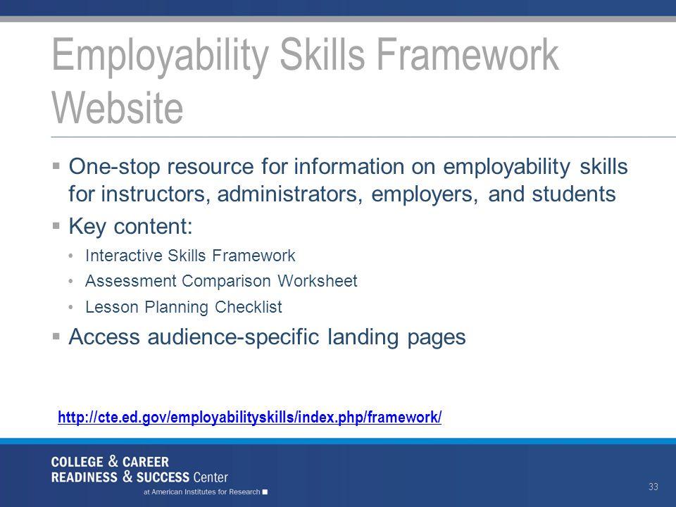 Employability Skills Supporting Transition Planning for Students – Employability Skills Worksheets