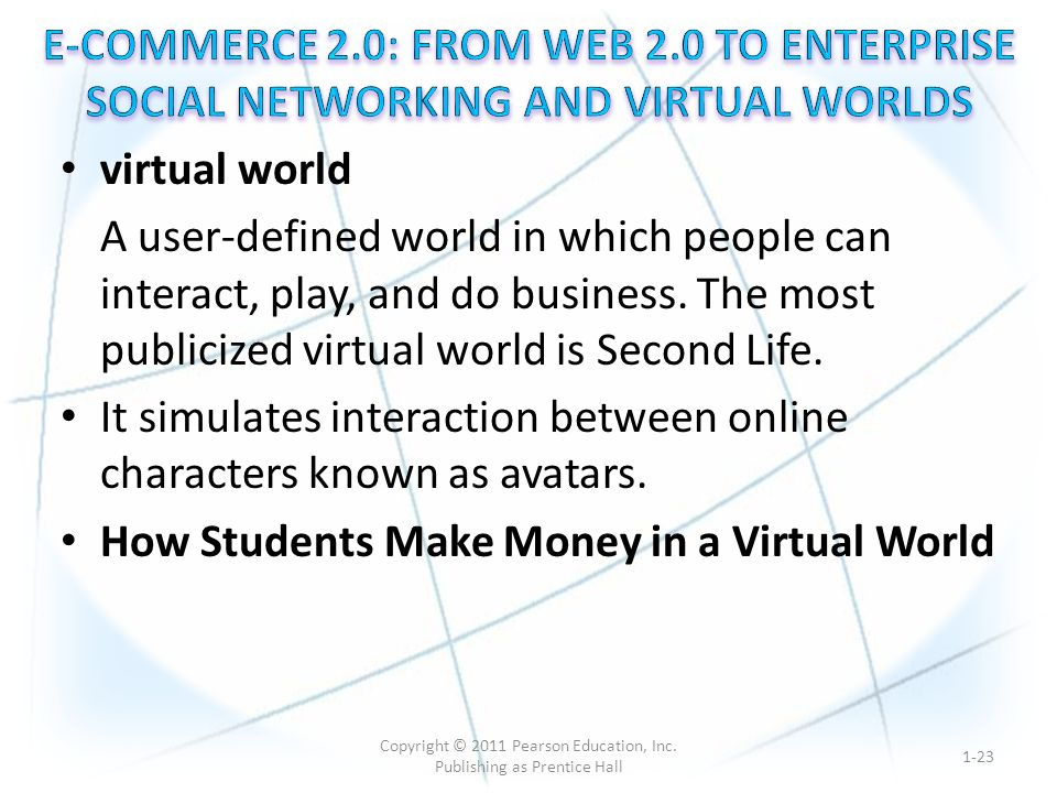 virtual world A user-defined world in which people can interact, play, and do business.