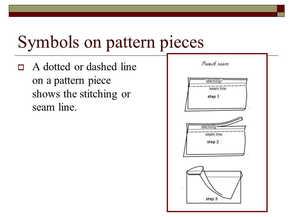Apparel 1 Obj Use Information Found On The Pattern Envelope Ppt