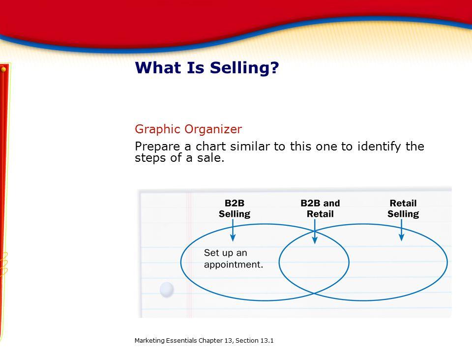 sales organizer