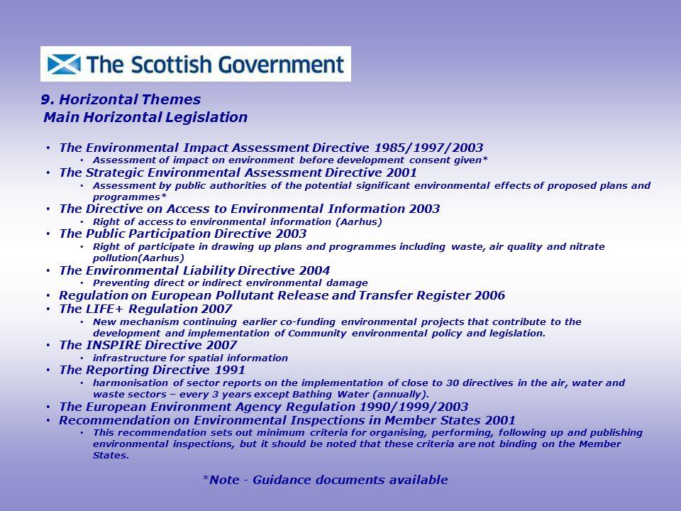 Main Horizontal Legislation 9.