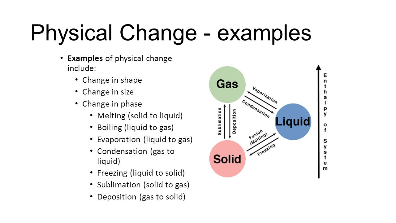 Chemical And Physical Changes Physical Change A Physical Change Is