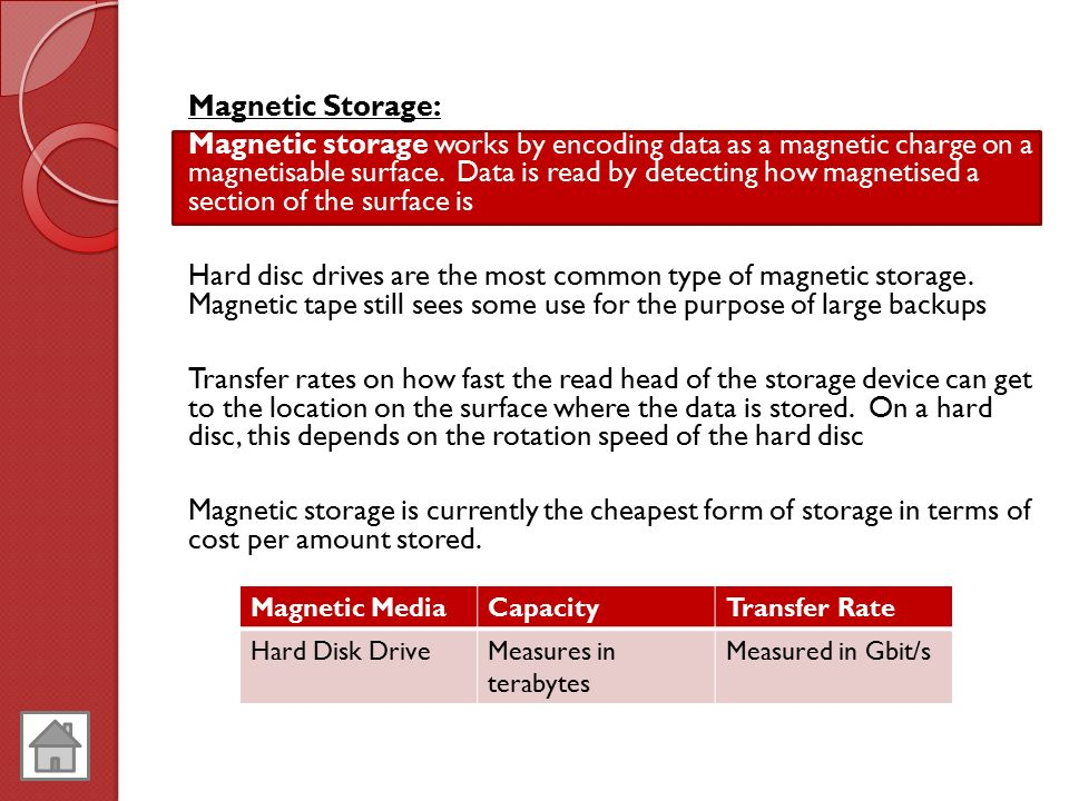 Magnetic Storage Works By Encoding Data As A Charge On Magnetisable