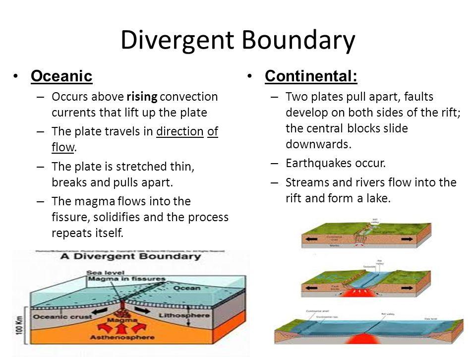 Plate Boundaries 3 Main Types: –1. Divergent Boundaries Plates ...