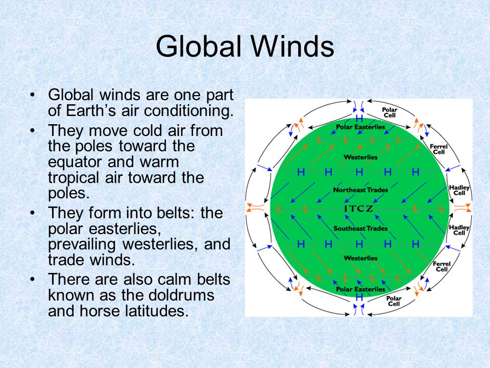 Wind. What causes wind? Differences in heat and pressure cause ...