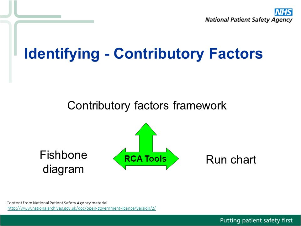 Content from national patient safety agency material analysing the contributory factors framework run chart identifying contributory factors fishbone diagram rca tools ccuart Image collections