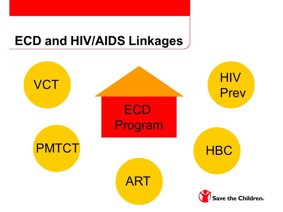 ECD and HIV/AIDS Linkages ECD Program PMTCT ART HBC VCT HIV Prev