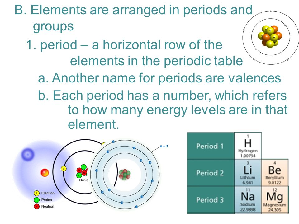Physical science ch 4 atoms including some pc info ppt download 17 b urtaz Choice Image