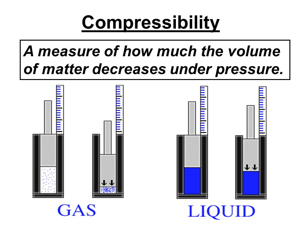 compressibility definition. 8 compressibility a measure of how much the volume matter decreases under pressure. definition