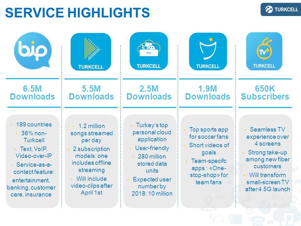 Customer service ppt presentation download