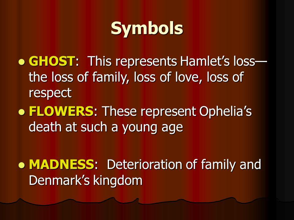 hamlet theme family