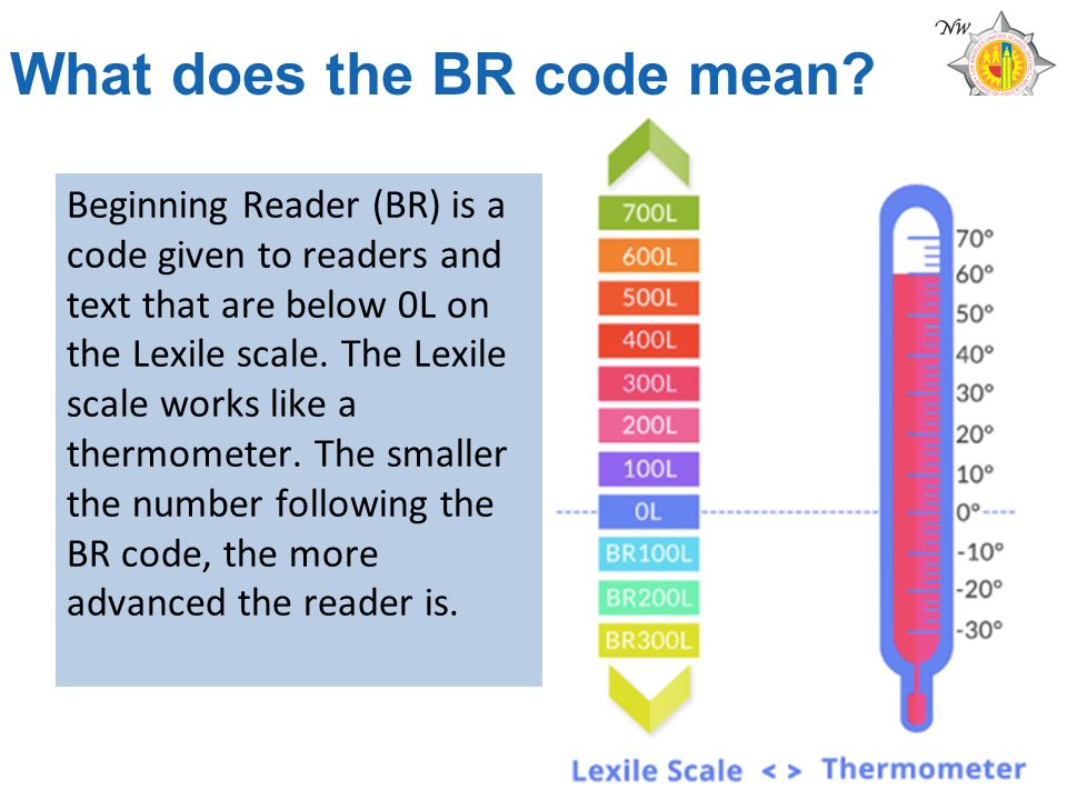 Lexile Levels Chart Ibovnathandedecker