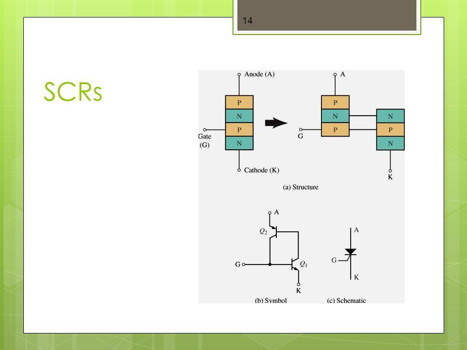 SCRs 14