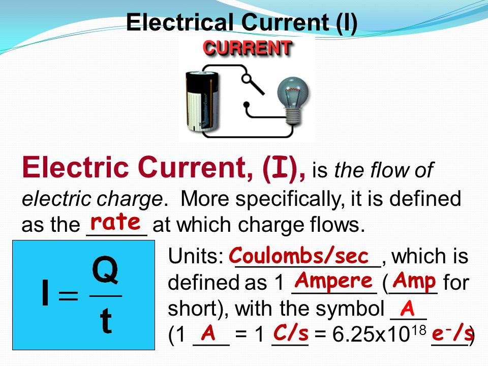 Electric Charge Definition Roho4senses
