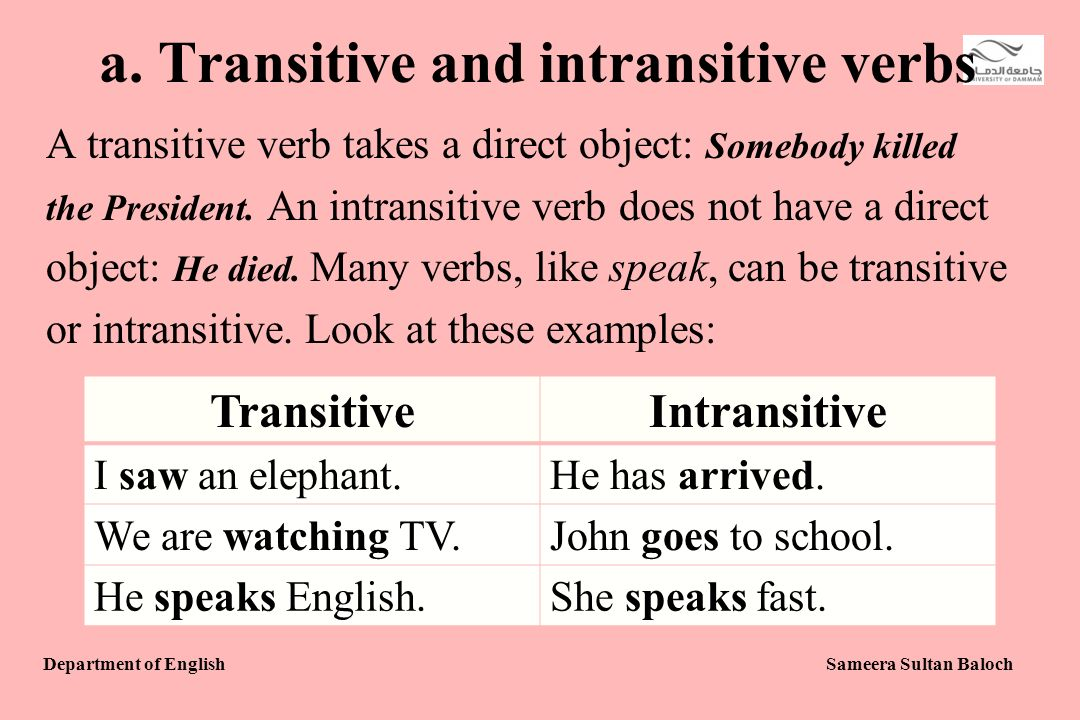 Difference Between Transitive Amp Intransitive Verbs Studycom