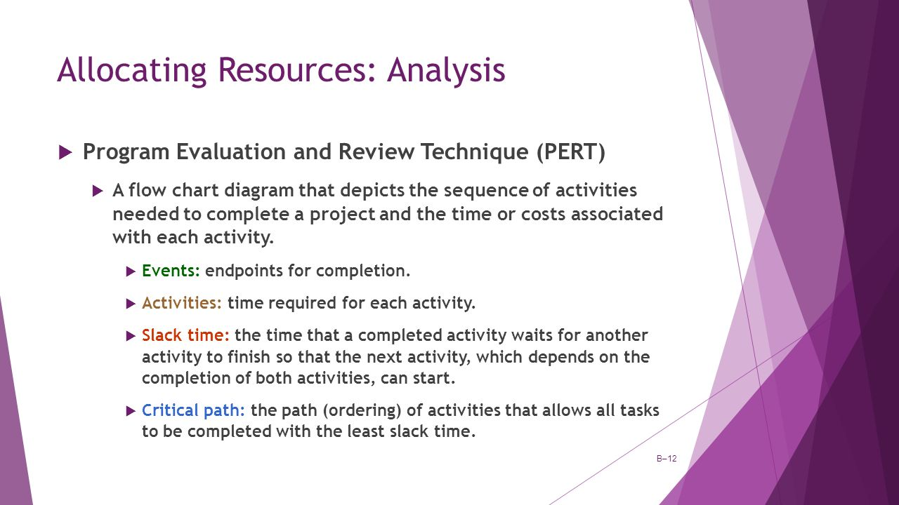 using program evaluation and review technique Qualitative program evaluation methods j this review highlights differences between the sampling technique and rigor of the data collection influence the.