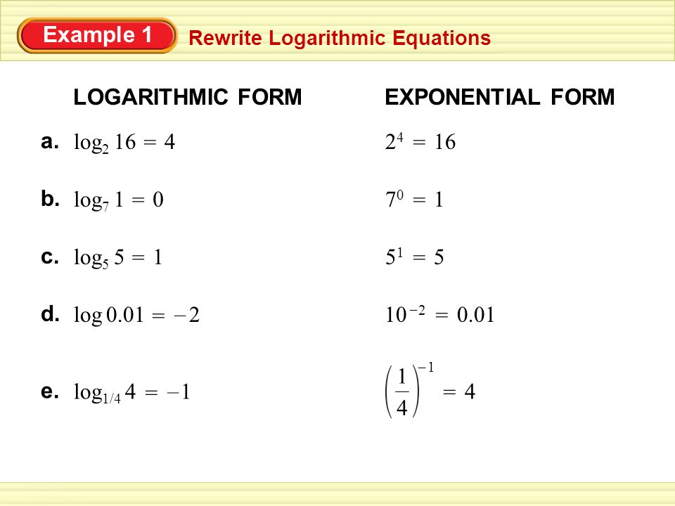 Rewrite As A Logarithmic Equation Calculator - Jennarocca