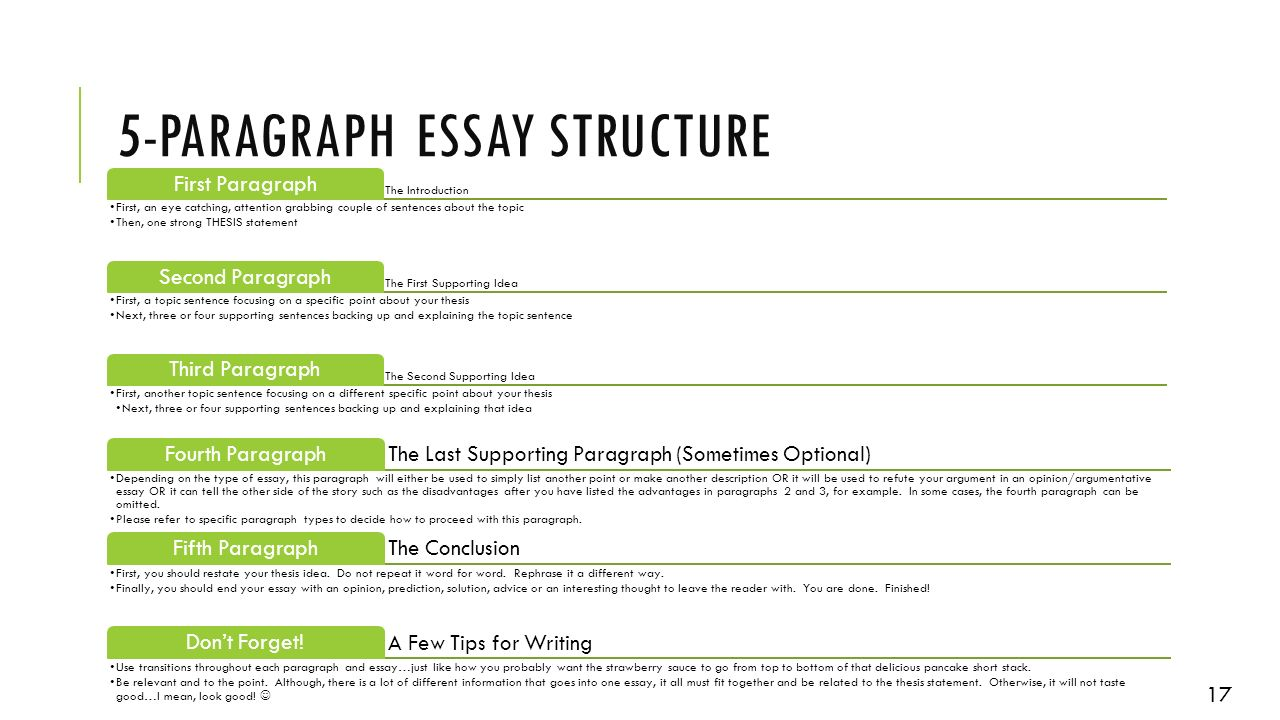 from paragraph to essay how they are alike and different ppt 5 5 paragraph essay structure