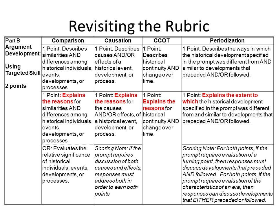"persuasive essay scoring rubrics Ranger scholarship rubric for persuasive essay ""how will i, as an educational leader, improve the educational achievement of all learners"" (approximately 500 words)."
